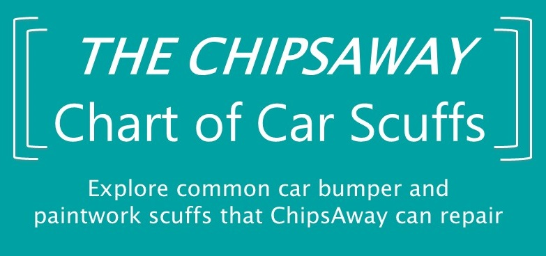 Infographic: ChipsAway Chart of car scuffs and scratches