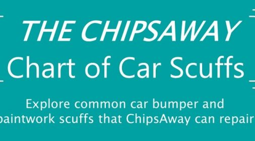 chipsaway chart of car scruffs and scratches